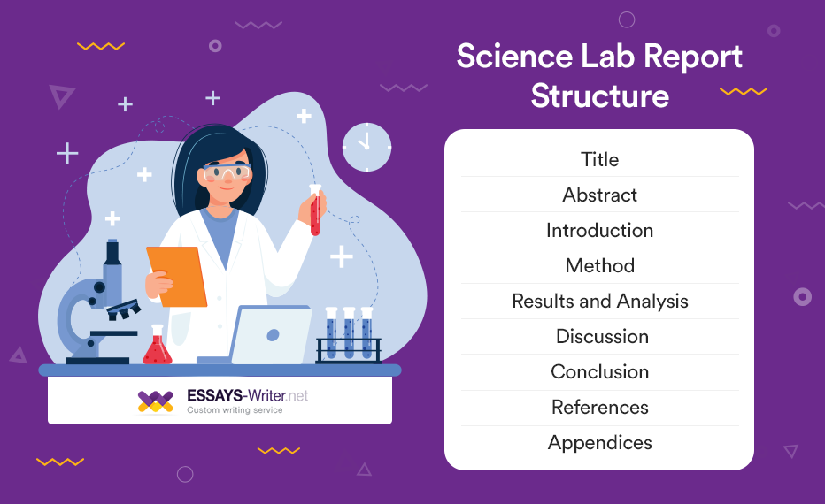 Science Lab Report Structure