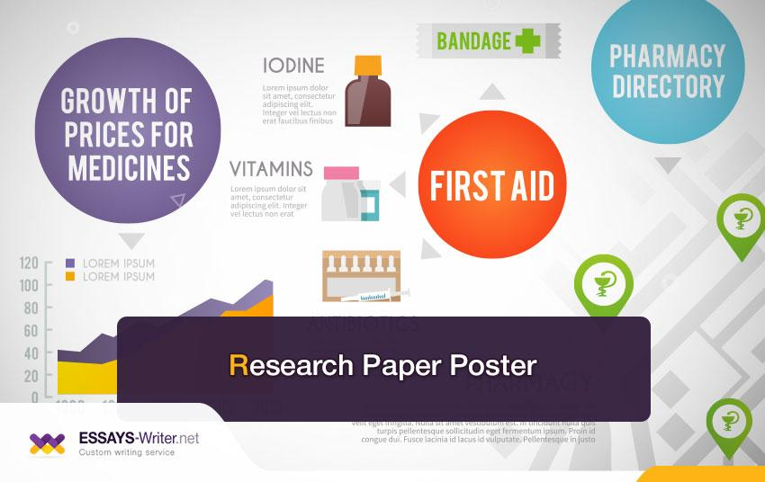 Example of a Research Paper Poster